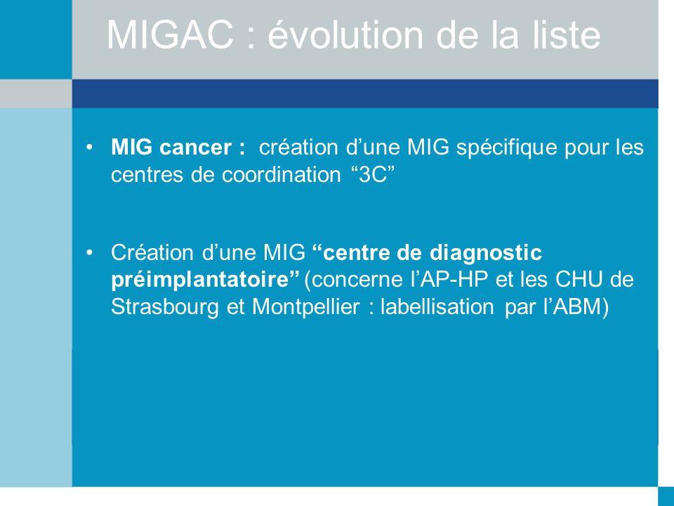 MIGAC : évolution de la liste MIG cancer : création dune MIG spécifique pour les centres de coordination 3C Création dune MIG centre de diagnostic pré
