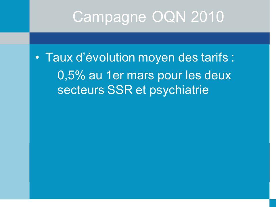 Campagne OQN 2010 Taux dévolution moyen des tarifs : 0,5% au 1er mars pour les deux secteurs SSR et psychiatrie