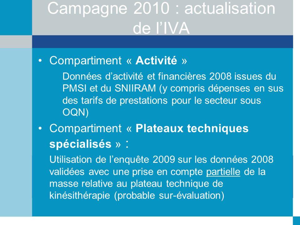 Campagne 2010 : actualisation de lIVA Compartiment « Activité » Données dactivité et financières 2008 issues du PMSI et du SNIIRAM (y compris dépenses