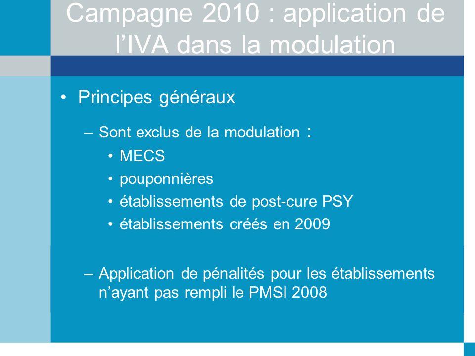 Campagne 2010 : application de lIVA dans la modulation Principes généraux –Sont exclus de la modulation : MECS pouponnières établissements de post-cur