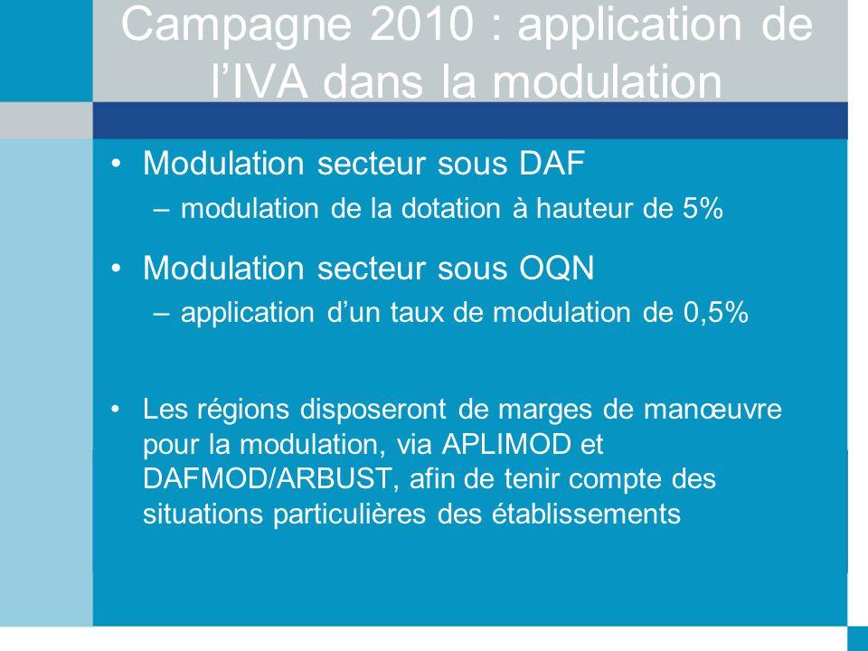 Modulation secteur sous DAF –modulation de la dotation à hauteur de 5% Modulation secteur sous OQN –application dun taux de modulation de 0,5% Les rég