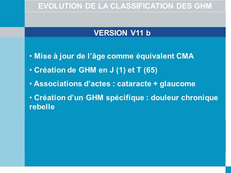 EVOLUTION DE LA CLASSIFICATION DES GHM VERSION V11 b Mise à jour de lâge comme équivalent CMA Création de GHM en J (1) et T (65) Associations dactes :