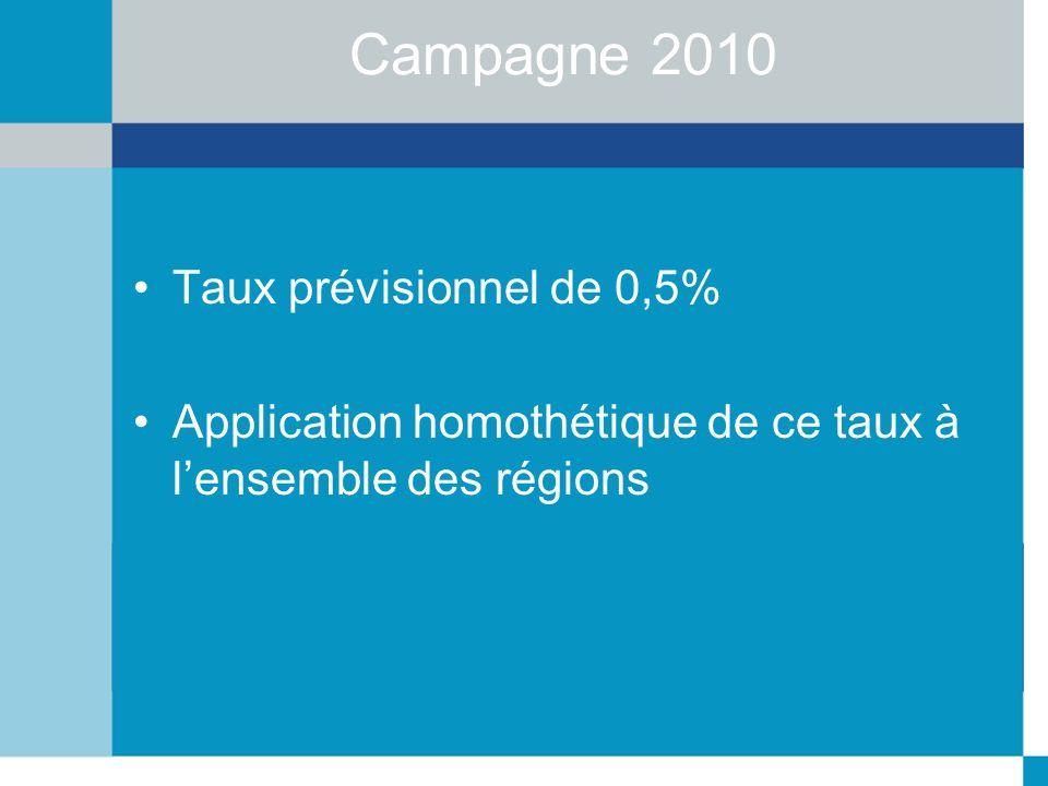 Campagne 2010 Taux prévisionnel de 0,5% Application homothétique de ce taux à lensemble des régions