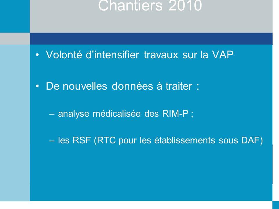 Volonté dintensifier travaux sur la VAP De nouvelles données à traiter : –analyse médicalisée des RIM-P ; –les RSF (RTC pour les établissements sous D