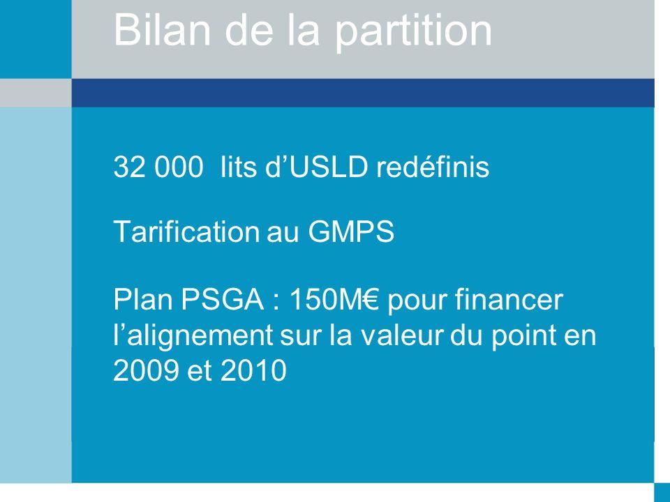 Bilan de la partition 32 000 lits dUSLD redéfinis Tarification au GMPS Plan PSGA : 150M pour financer lalignement sur la valeur du point en 2009 et 20