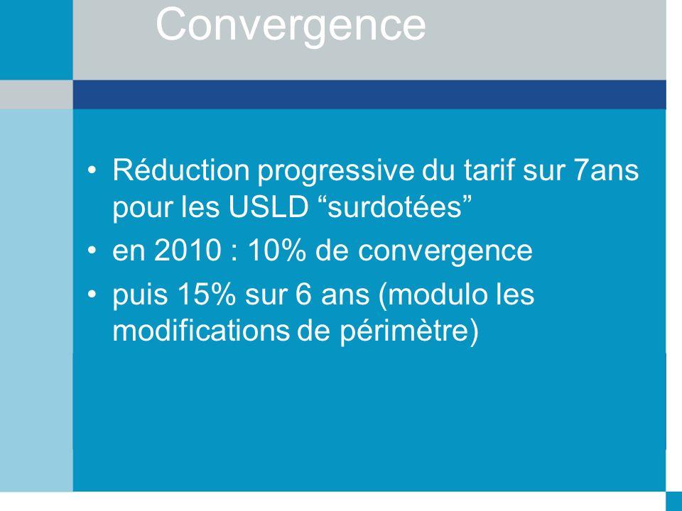 Convergence Réduction progressive du tarif sur 7ans pour les USLD surdotées en 2010 : 10% de convergence puis 15% sur 6 ans (modulo les modifications