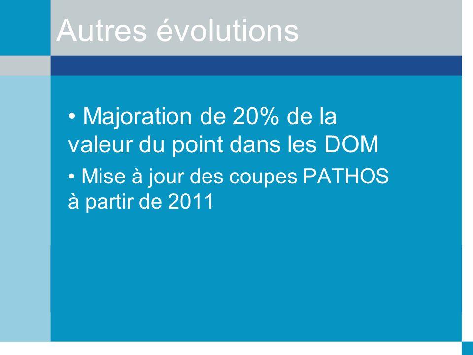 Autres évolutions Majoration de 20% de la valeur du point dans les DOM Mise à jour des coupes PATHOS à partir de 2011