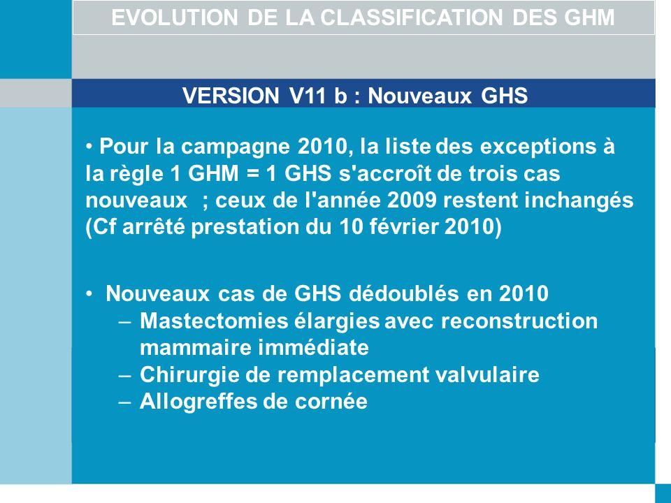 EVOLUTION DE LA CLASSIFICATION DES GHM VERSION V11 b : Nouveaux GHS Pour la campagne 2010, la liste des exceptions à la règle 1 GHM = 1 GHS s'accroît