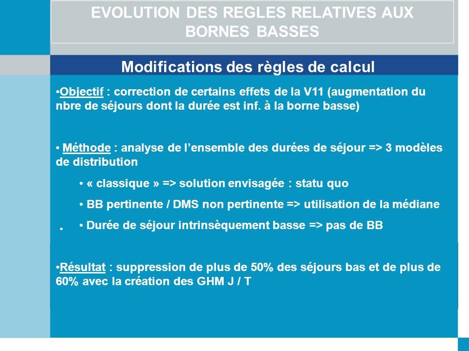 EVOLUTION DES REGLES RELATIVES AUX BORNES BASSES Objectif : correction de certains effets de la V11 (augmentation du nbre de séjours dont la durée est