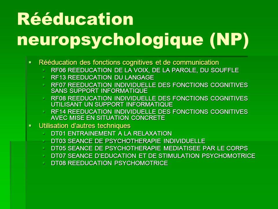 Rééducation neuropsychologique (NP) Rééducation des fonctions cognitives et de communication Rééducation des fonctions cognitives et de communication