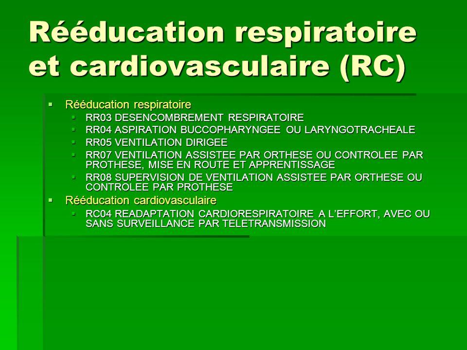 Rééducation respiratoire et cardiovasculaire (RC) Rééducation respiratoire Rééducation respiratoire RR03 DESENCOMBREMENT RESPIRATOIRE RR03 DESENCOMBRE