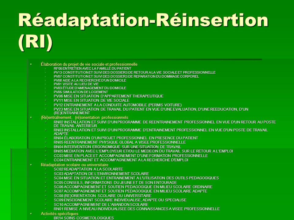 Réadaptation-Réinsertion (RI) Élaboration du projet de vie sociale et professionnelle Élaboration du projet de vie sociale et professionnelle RF05 ENT