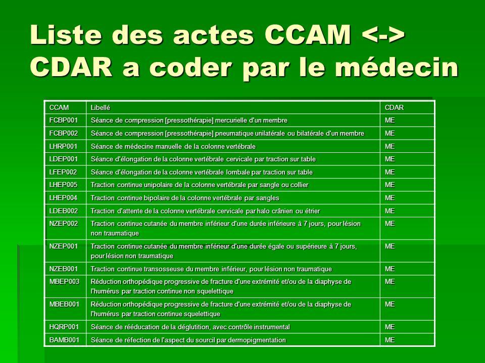 Liste des actes CCAM CDAR a coder par le médecin CCAMLibelléCDAR FCBP001 Séance de compression [pressothérapie] mercurielle d'un membre ME FCBP002 Séa