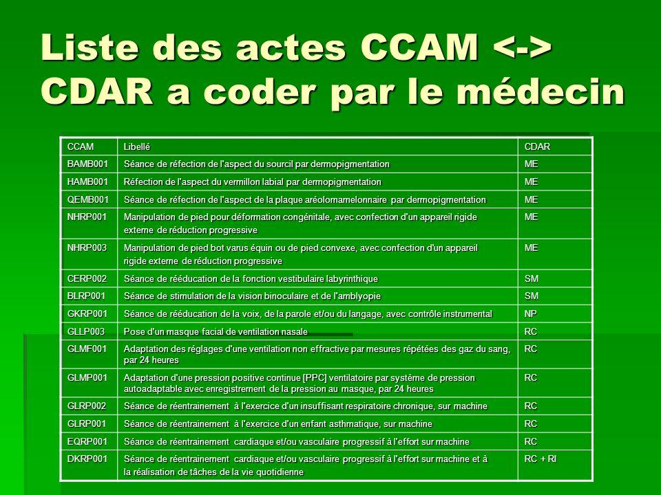 Liste des actes CCAM CDAR a coder par le médecin CCAMLibelléCDAR BAMB001 Séance de réfection de l'aspect du sourcil par dermopigmentation ME HAMB001 R