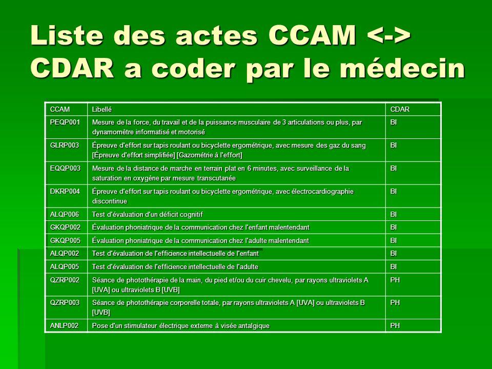 Liste des actes CCAM CDAR a coder par le médecin CCAMLibelléCDAR PEQP001 Mesure de la force, du travail et de la puissance musculaire de 3 articulatio
