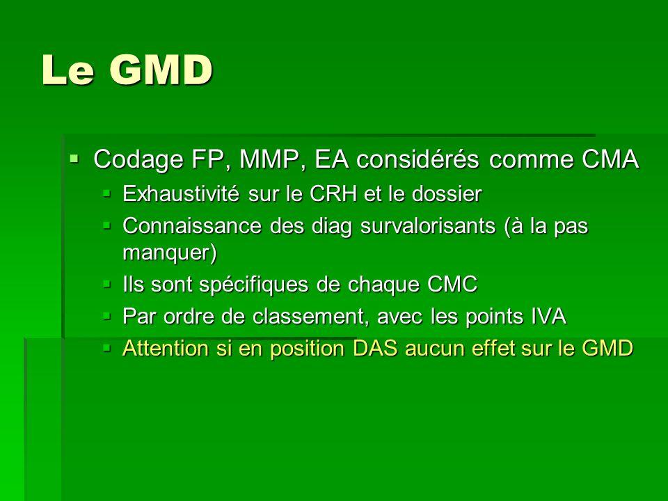 Le GMD Codage FP, MMP, EA considérés comme CMA Codage FP, MMP, EA considérés comme CMA Exhaustivité sur le CRH et le dossier Exhaustivité sur le CRH e