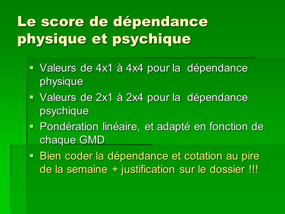 Le score de dépendance physique et psychique Valeurs de 4x1 à 4x4 pour la dépendance physique Valeurs de 4x1 à 4x4 pour la dépendance physique Valeurs