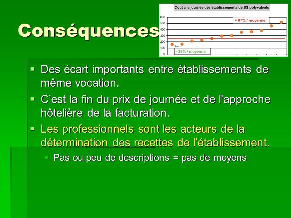 Rééducation nutritionnelle (NU) NU02 APPLICATION DE TECHNIQUE NUTRITIONNELLE SPECIFIQUE NU02 APPLICATION DE TECHNIQUE NUTRITIONNELLE SPECIFIQUE NU03 SURVEILLANCE ET SUIVI NUTRITIONNELS NU03 SURVEILLANCE ET SUIVI NUTRITIONNELS NU04 REEDUCATION ALIMENTAIRE NU04 REEDUCATION ALIMENTAIRE