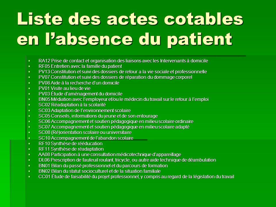 Liste des actes cotables en labsence du patient RA12 Prise de contact et organisation des liaisons avec les Intervenants à domicile RA12 Prise de cont