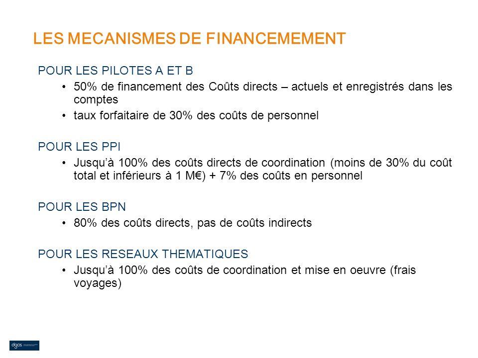 LES MECANISMES DE FINANCEMEMENT POUR LES PILOTES A ET B 50% de financement des Coûts directs – actuels et enregistrés dans les comptes taux forfaitair