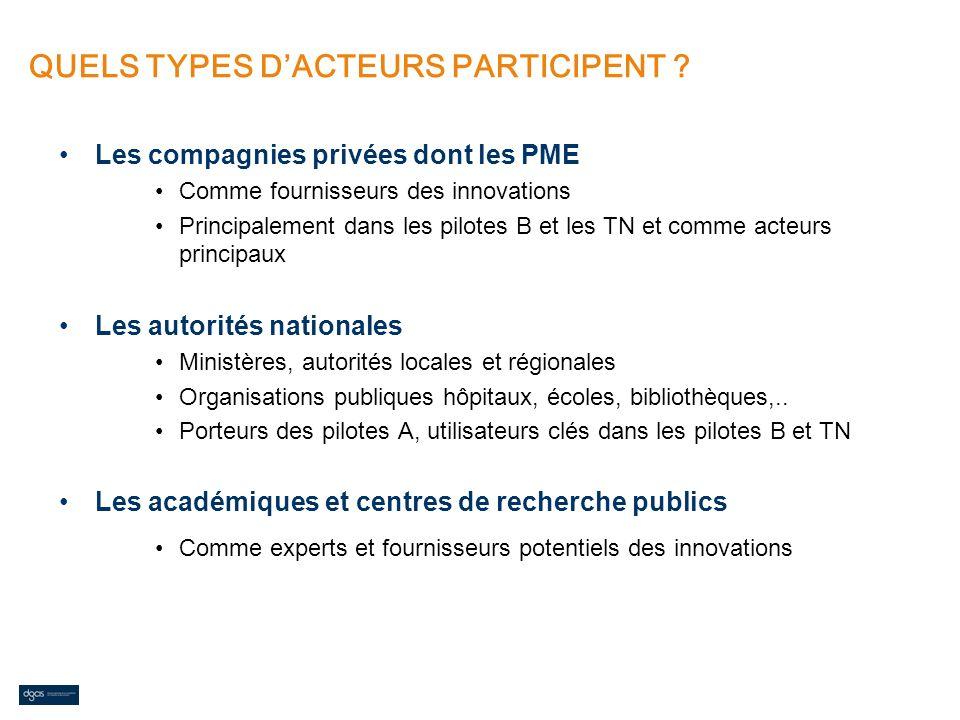 QUELS TYPES DACTEURS PARTICIPENT ? Les compagnies privées dont les PME Comme fournisseurs des innovations Principalement dans les pilotes B et les TN