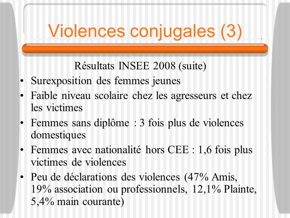 Violences conjugales (3) Résultats INSEE 2008 (suite) Surexposition des femmes jeunes Faible niveau scolaire chez les agresseurs et chez les victimes