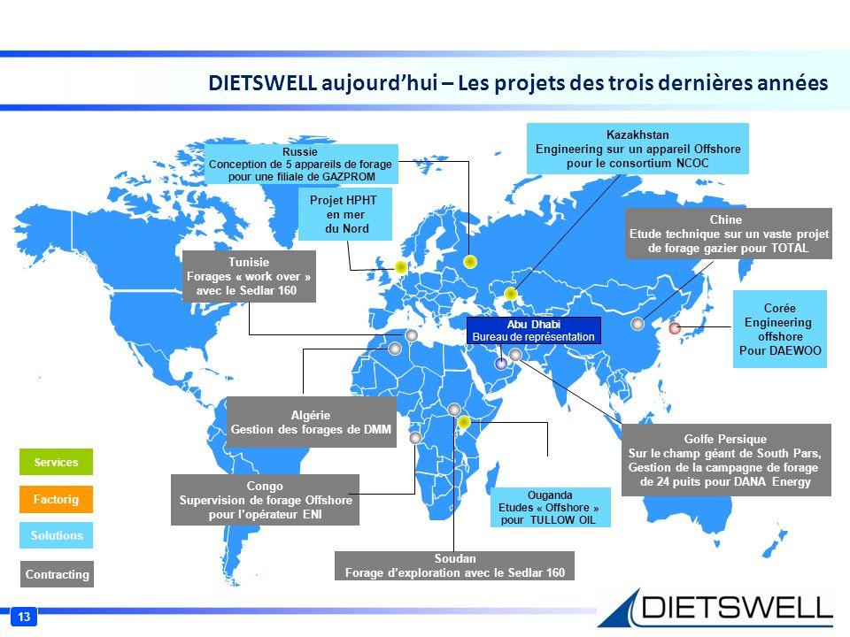DIETSWELL aujourdhui – Les projets des trois dernières années Russie Conception de 5 appareils de forage pour une filiale de GAZPROM Algérie Gestion d