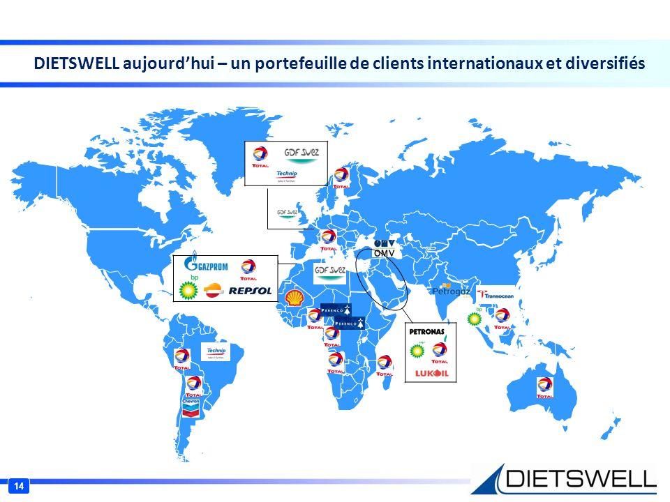 14 DIETSWELL aujourdhui – un portefeuille de clients internationaux et diversifiés