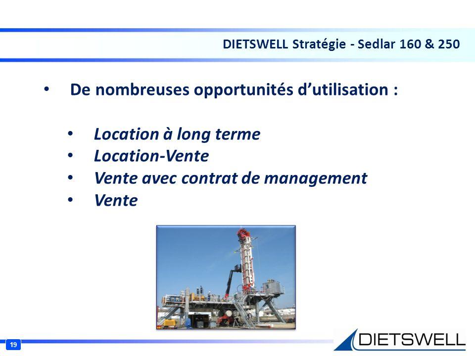 19 DIETSWELL Stratégie - Sedlar 160 & 250 De nombreuses opportunités dutilisation : Location à long terme Location-Vente Vente avec contrat de managem