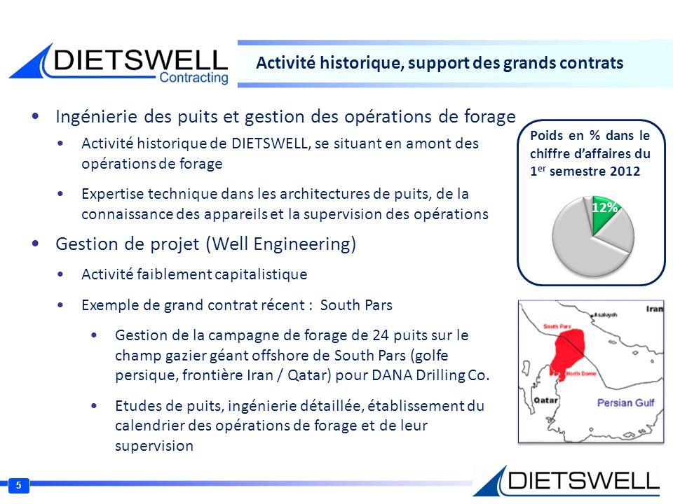 Activité historique, support des grands contrats Activité historique de DIETSWELL, se situant en amont des opérations de forage Expertise technique da