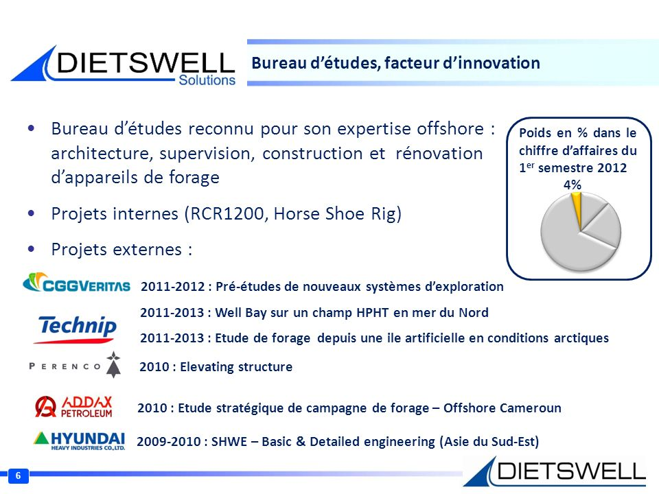 Bureau détudes, facteur dinnovation Bureau détudes reconnu pour son expertise offshore : architecture, supervision, construction et rénovation dappare
