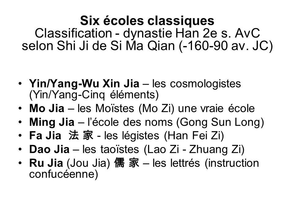 Six écoles classiques Classification - dynastie Han 2e s. AvC selon Shi Ji de Si Ma Qian (-160-90 av. JC) Yin/Yang-Wu Xin Jia – les cosmologistes (Yin