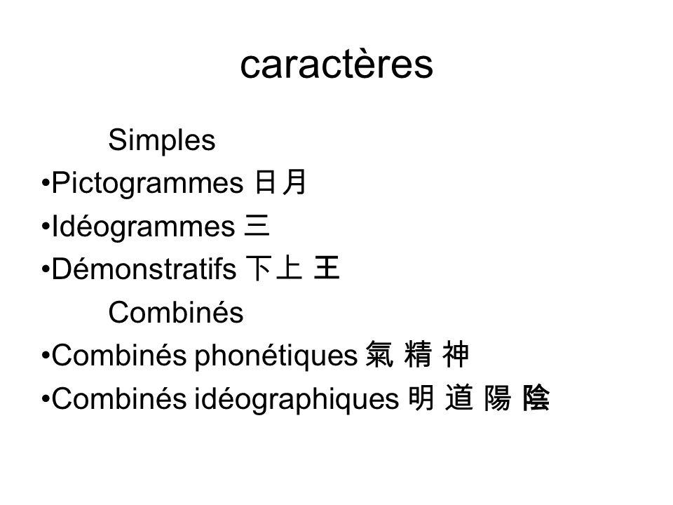caractères Simples Pictogrammes Idéogrammes Démonstratifs Combinés Combinés phonétiques Combinés idéographiques