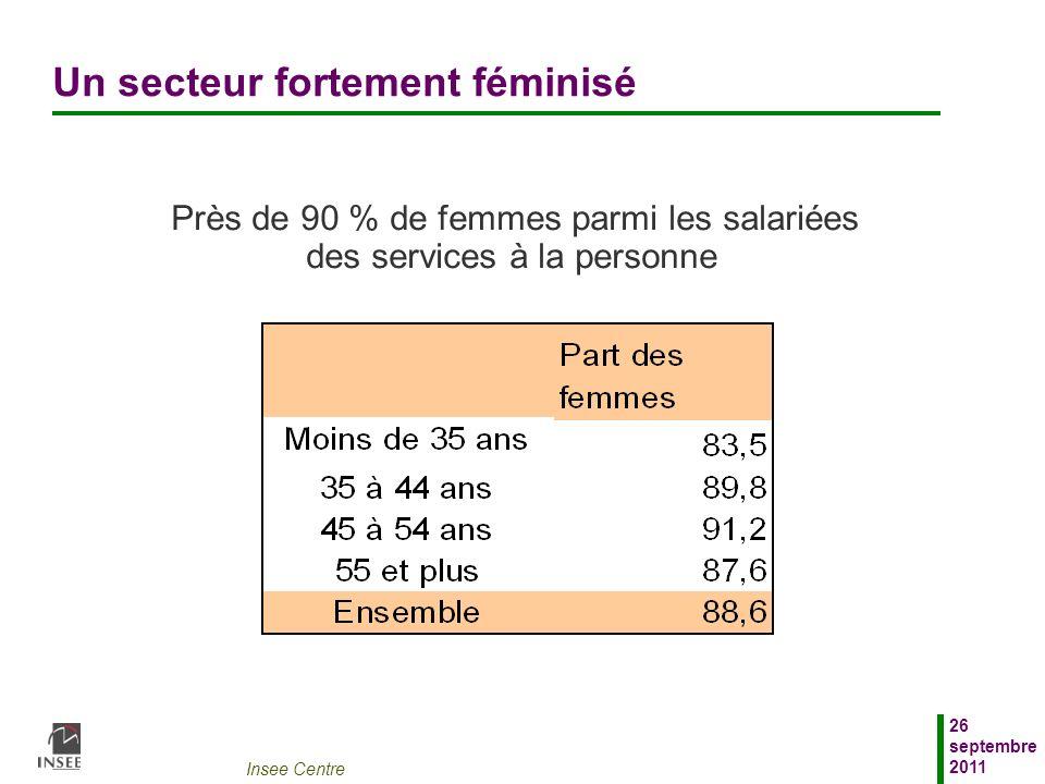 Insee Centre 26 septembre 2011 Un secteur fortement féminisé Près de 90 % de femmes parmi les salariées des services à la personne