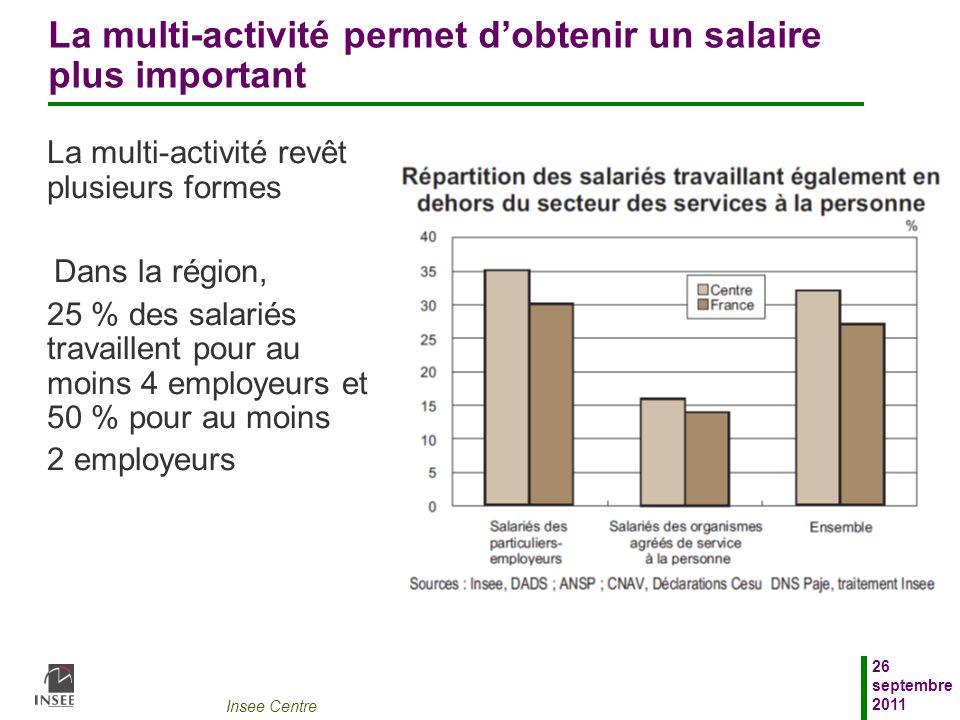 Insee Centre 26 septembre 2011 La multi-activité permet dobtenir un salaire plus important La multi-activité revêt plusieurs formes Dans la région, 25