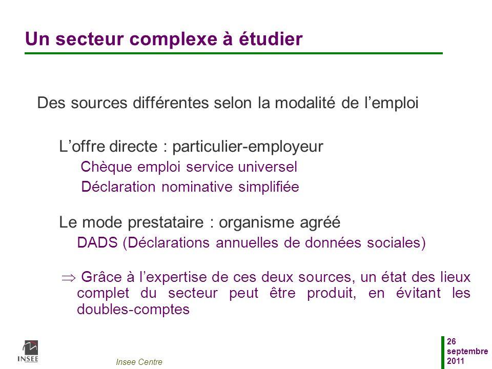 Insee Centre 26 septembre 2011 Un secteur complexe à étudier Des sources différentes selon la modalité de lemploi Loffre directe : particulier-employe