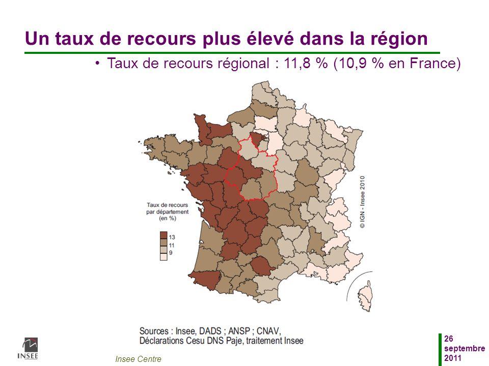 Insee Centre 26 septembre 2011 Un taux de recours plus élevé dans la région Taux de recours régional : 11,8 % (10,9 % en France)