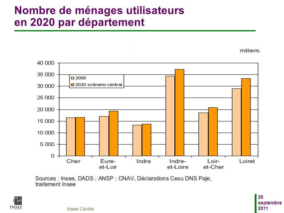 Insee Centre 26 septembre 2011 Nombre de ménages utilisateurs en 2020 par département