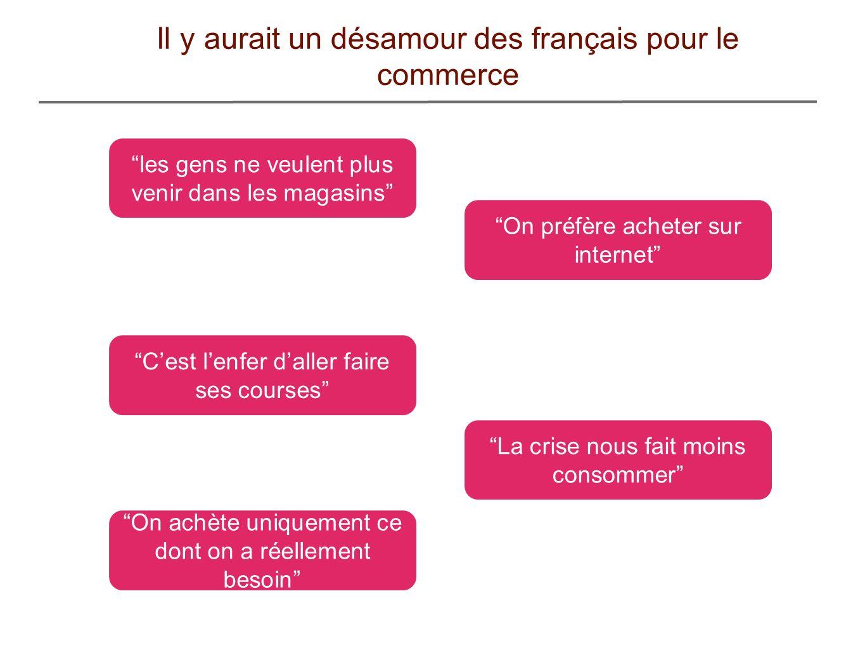 Il y aurait un désamour des français pour le commerce les gens ne veulent plus venir dans les magasins On préfère acheter sur internet Cest lenfer dal