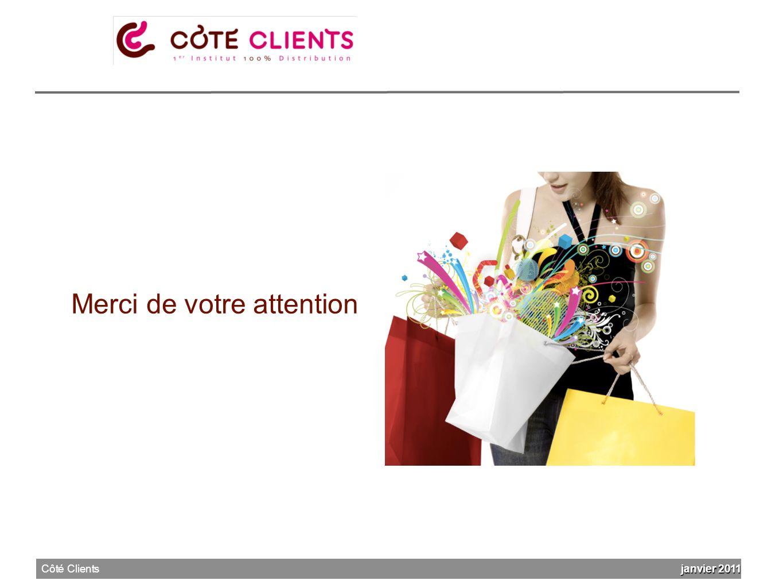 Merci de votre attention janvier 2011 Côté Clients