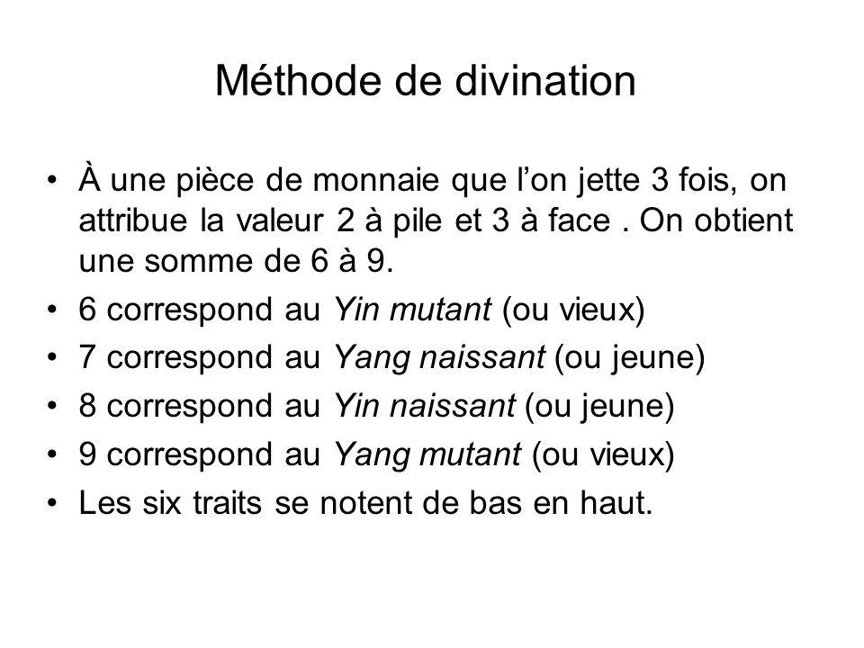 Méthode de divination À une pièce de monnaie que lon jette 3 fois, on attribue la valeur 2 à pile et 3 à face. On obtient une somme de 6 à 9. 6 corres
