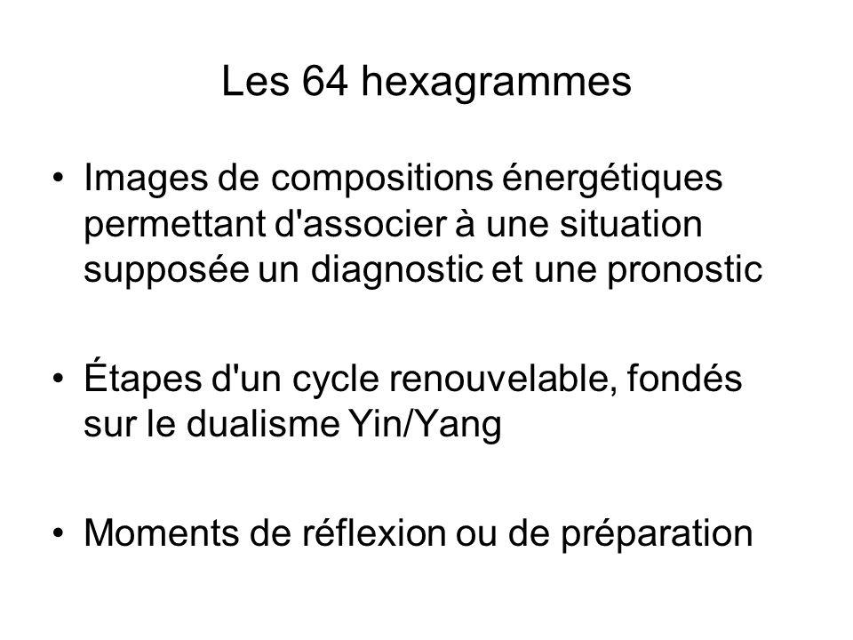Les 64 hexagrammes Images de compositions énergétiques permettant d'associer à une situation supposée un diagnostic et une pronostic Étapes d'un cycle