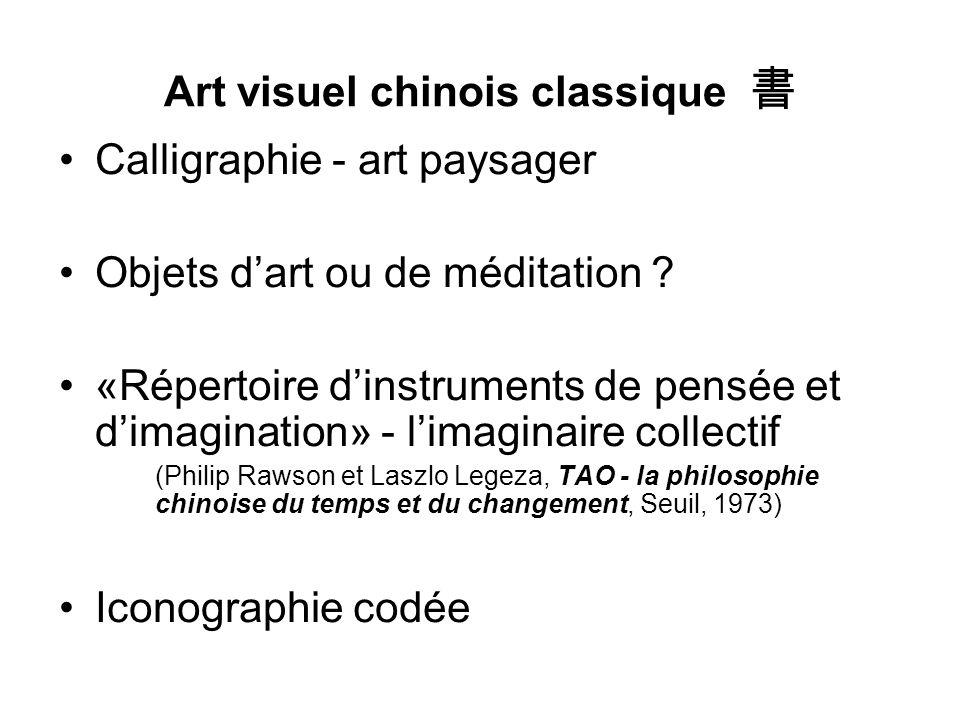 Art visuel chinois classique Calligraphie - art paysager Objets dart ou de méditation ? «Répertoire dinstruments de pensée et dimagination» - limagina