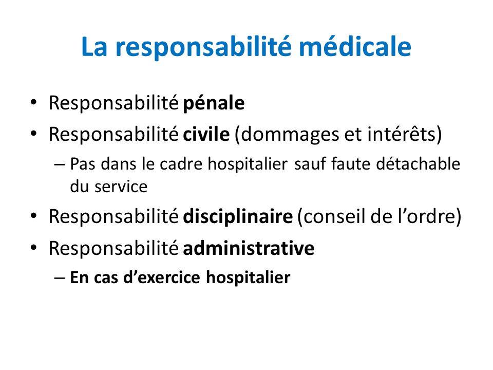 La responsabilité médicale Responsabilité pénale Responsabilité civile (dommages et intérêts) – Pas dans le cadre hospitalier sauf faute détachable du