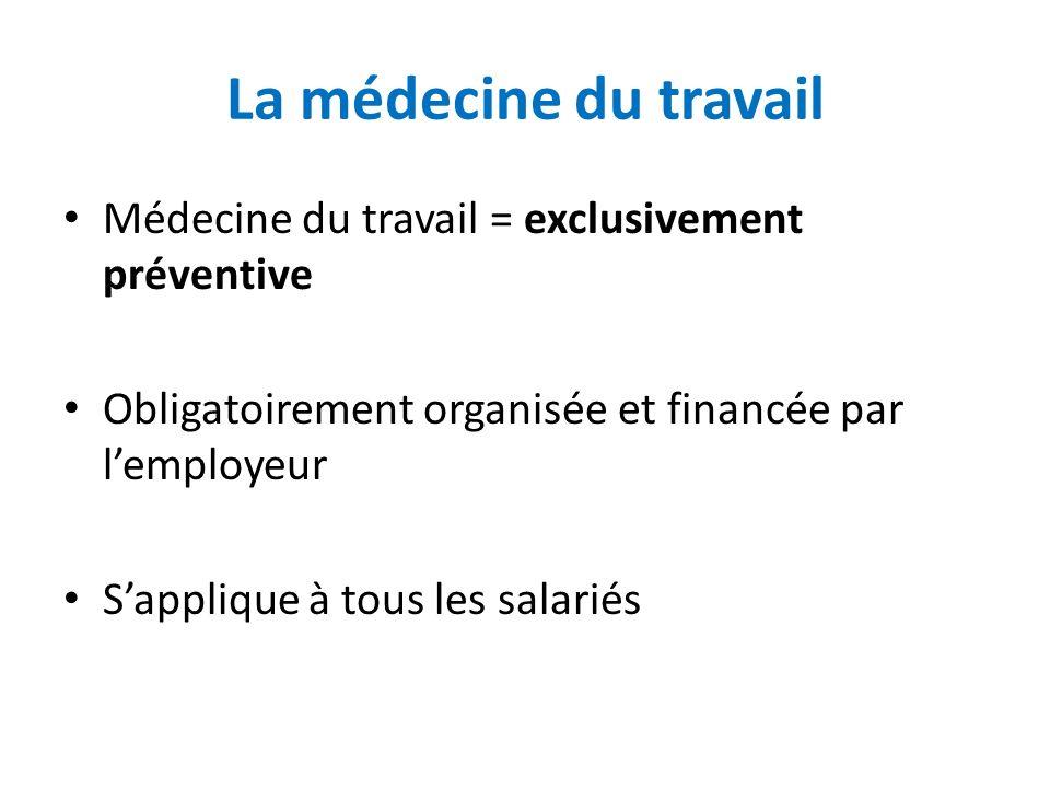 La médecine du travail Médecine du travail = exclusivement préventive Obligatoirement organisée et financée par lemployeur Sapplique à tous les salari