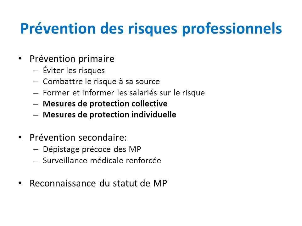 Prévention des risques professionnels Prévention primaire – Éviter les risques – Combattre le risque à sa source – Former et informer les salariés sur