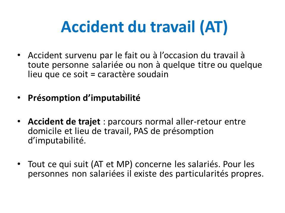 Accident du travail (AT) Accident survenu par le fait ou à loccasion du travail à toute personne salariée ou non à quelque titre ou quelque lieu que c