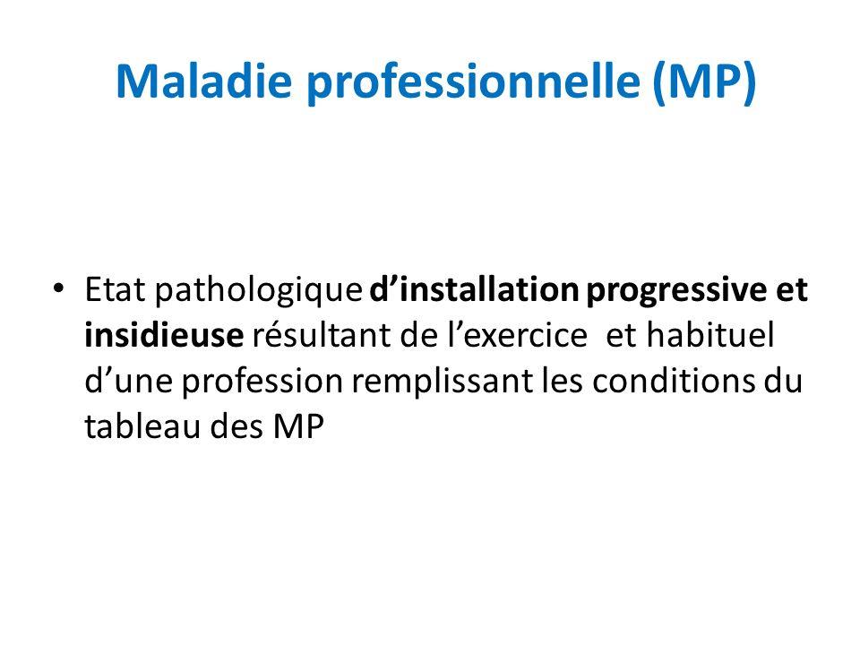 Maladie professionnelle (MP) Etat pathologique dinstallation progressive et insidieuse résultant de lexercice et habituel dune profession remplissant