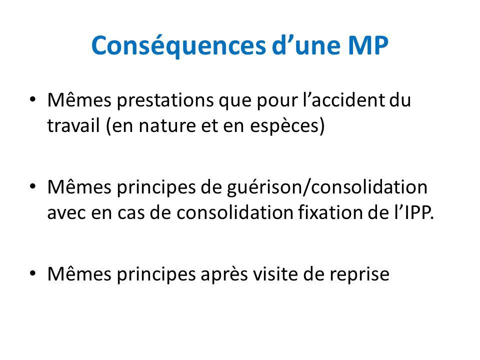 Conséquences dune MP Mêmes prestations que pour laccident du travail (en nature et en espèces) Mêmes principes de guérison/consolidation avec en cas d