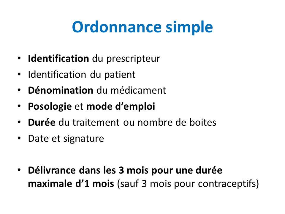 Ordonnance simple Identification du prescripteur Identification du patient Dénomination du médicament Posologie et mode demploi Durée du traitement ou